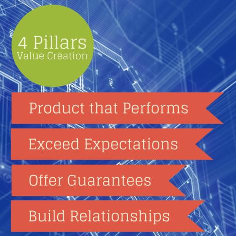 5 Pillars of Value Creation